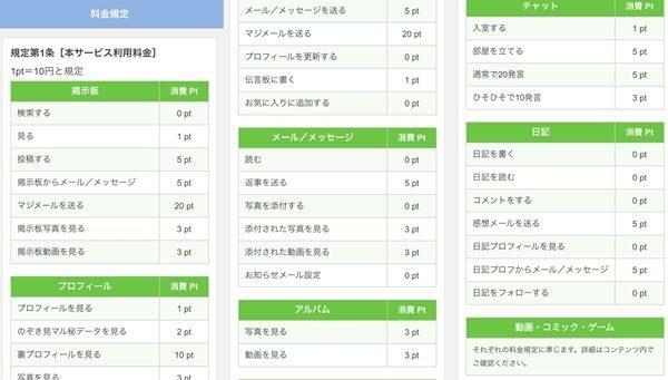 pcmax利用料金(消費ポイント)一覧表
